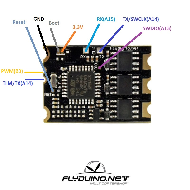 esc24a pads issues with the 24a race edition esc? kiss keep it super Brushless ESC Wiring-Diagram at crackthecode.co